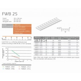U-LI Wire Cable Tray FWB 25